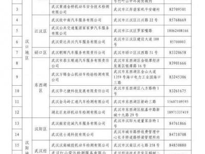 机动车可以年检了,武汉44家机动车检验站获准复工
