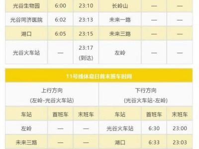 今起,武汉地铁11号线4站中止经营,首最后一班车時刻有转变