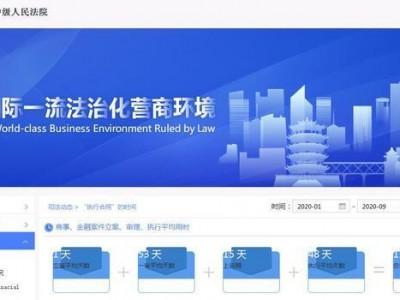 武汉市继北上广深以后全国各地第四个在网上即时公布经营环境司法部门互联网大数据