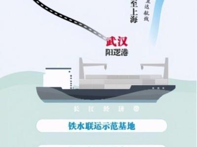 年底,长江高铁血段的人开始把武汉建设成客流和物流的枢纽城市。