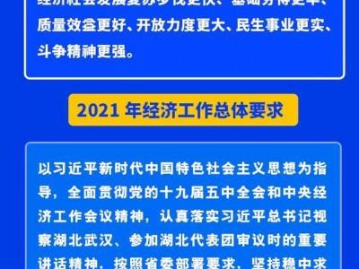 看图 武汉市委经济工作会议重点。