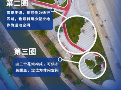 众筹口袋公园展示的不仅仅是面值,还有开门的创意|长江评论。