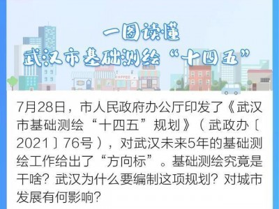 《武汉市基础测绘十四五计划》发表,今后五年武汉将这样做!|一图读。
