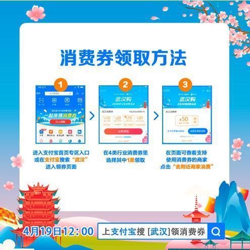 武汉将发放23亿消费券,4月19日首期7200万元将在这里领取 第3张