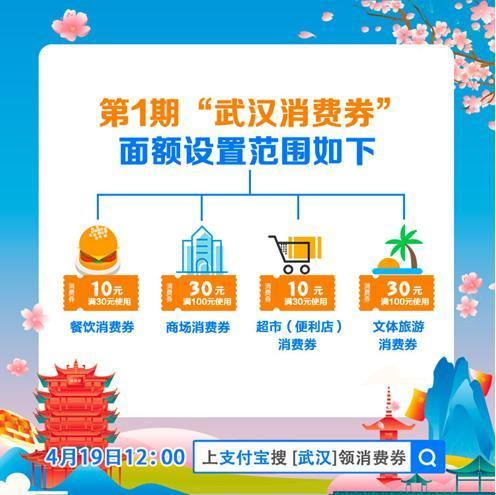 武汉将发放23亿消费券,4月19日首期7200万元将在这里领取 第4张