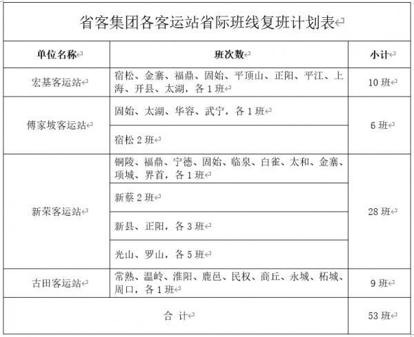 出行 4月30日起,武汉4家客运站恢复39条省际线路 第3张