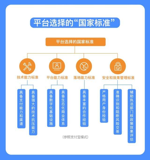 第四期武汉市卡券派发 社会科学院提议:参考支付宝钱包方式建立派发规范 第2张