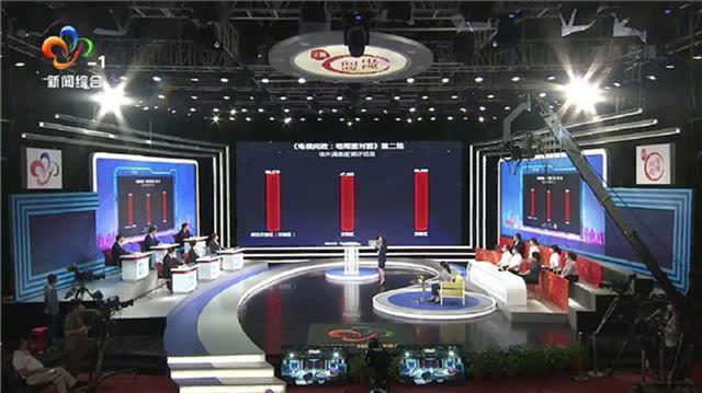 市区三月新政策出台区域五月还未兑付,武汉市电视问政曝出复工复产服务项目不及时难题 第1张
