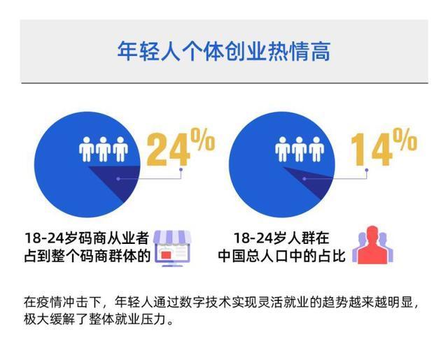 湖北省消費再生显著,武汉市每星期增加小商店总数居卡券派发大城市第四 第4张
