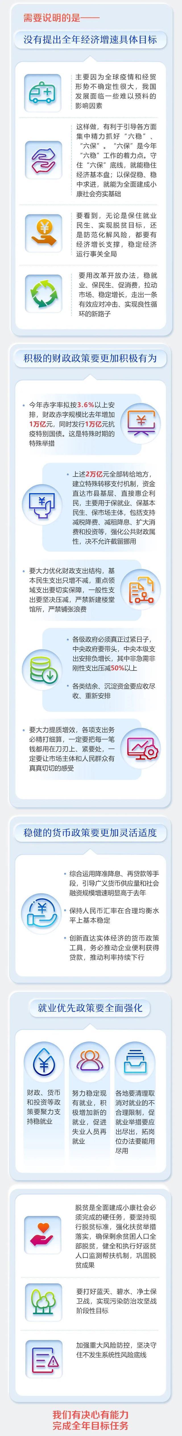 """政府部门工作总结报告三次谈及""""湖南长沙"""",执行好适用湖北省发展趋势一揽子现行政策 第9张"""