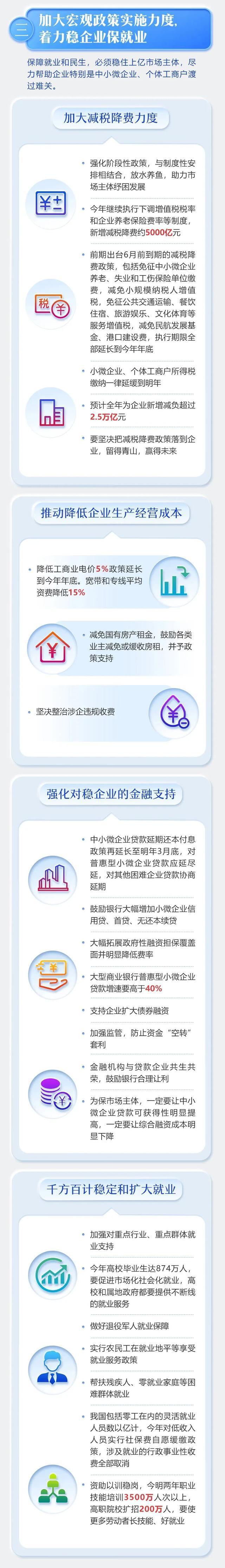 """政府部门工作总结报告三次谈及""""湖南长沙"""",执行好适用湖北省发展趋势一揽子现行政策 第10张"""