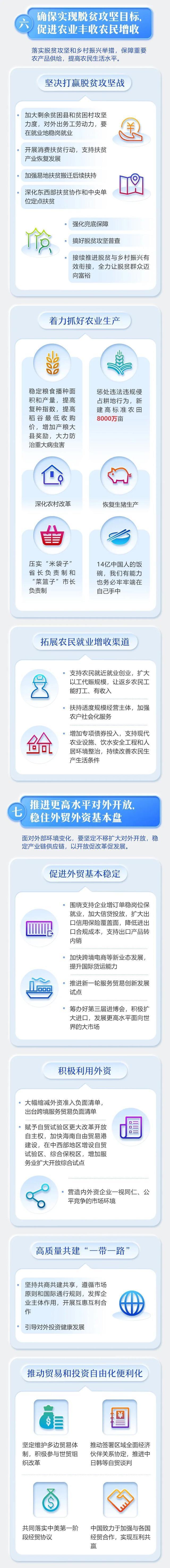 """政府部门工作总结报告三次谈及""""湖南长沙"""",执行好适用湖北省发展趋势一揽子现行政策 第13张"""