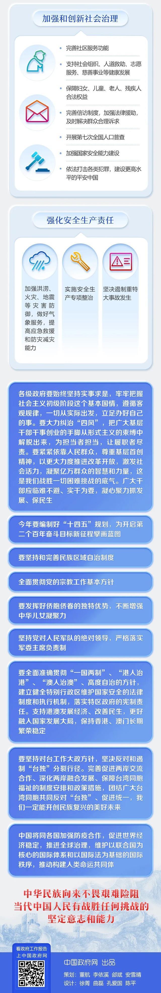 """政府部门工作总结报告三次谈及""""湖南长沙"""",执行好适用湖北省发展趋势一揽子现行政策 第15张"""