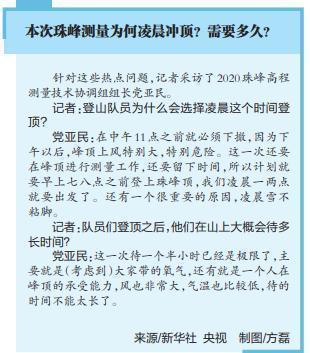 """今天早晨再最后的冲刺,""""加油中国武汉市给油""""旗子将在珠穆朗玛峰顶飘舞 第2张"""