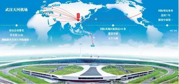 """全国性人民代表联名鞋提议全力支持基本建设武汉市天河机场综合性枢纽站,以基本建设""""中华民族高架桥""""为总体目标顺通全世界 第2张"""