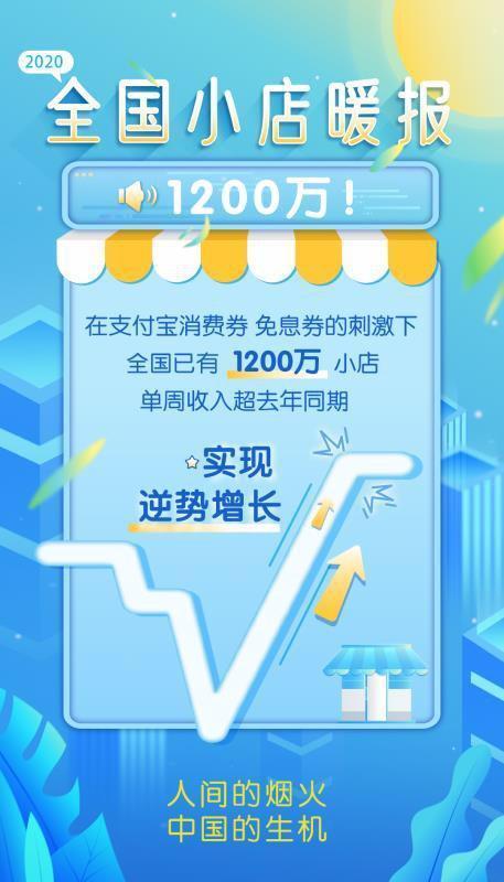 武汉市卡券重构市场信心,武汉市二个月来十五万小商店营业额趁势提高 第3张