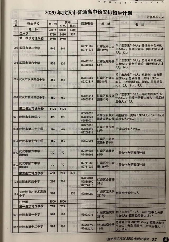 武汉市今年 普通高中预分配招生人数公布,超八成初中升高中普通高中网上生可上高品质普通高中 第4张