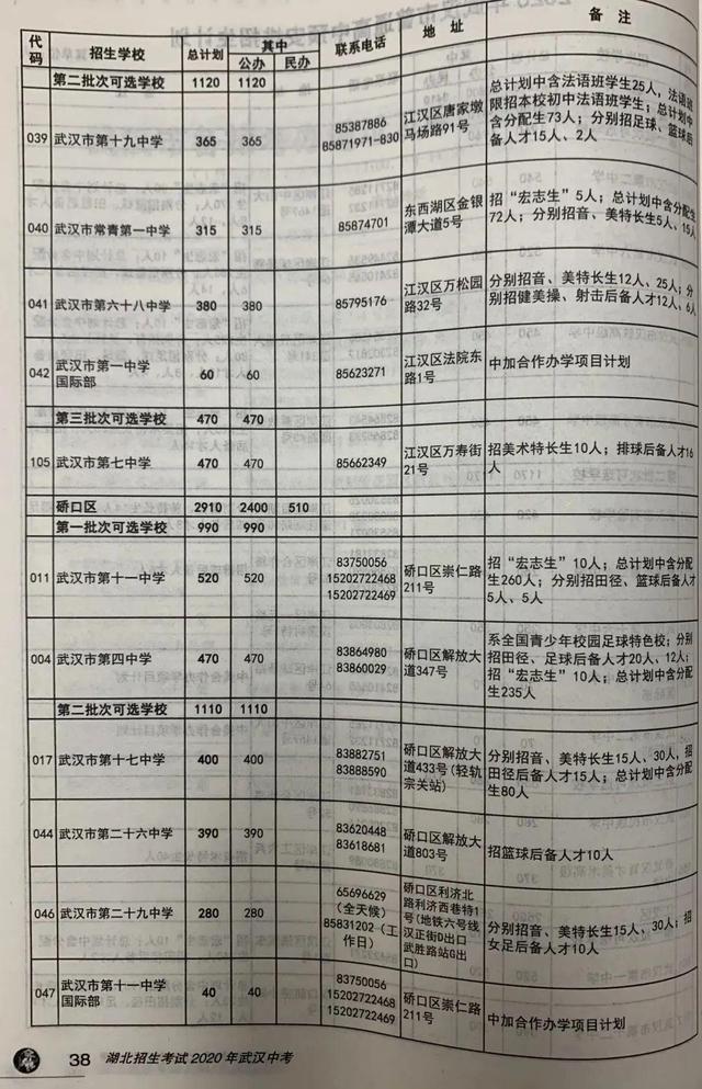 武汉市今年 普通高中预分配招生人数公布,超八成初中升高中普通高中网上生可上高品质普通高中 第5张