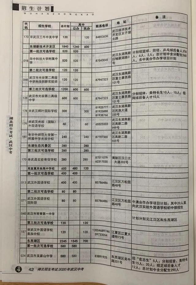武汉市今年 普通高中预分配招生人数公布,超八成初中升高中普通高中网上生可上高品质普通高中 第9张