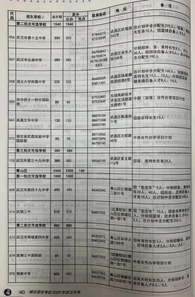 武汉市今年 普通高中预分配招生人数公布,超八成初中升高中普通高中网上生可上高品质普通高中 第7张