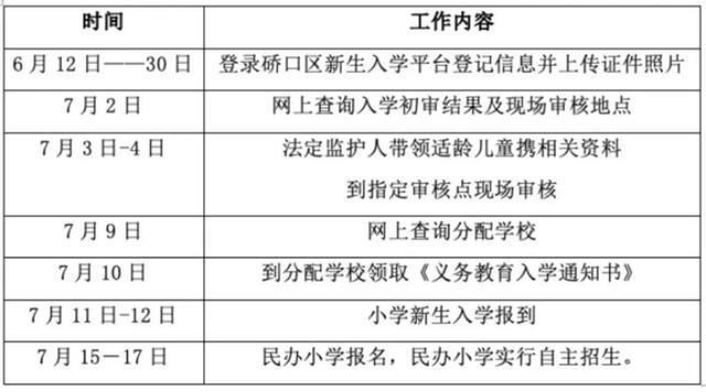 文化教育|汉阳、硚口两区发布中小学新生开学方案 第3张