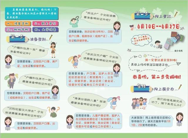 文化教育|汉阳、硚口两区发布中小学新生开学方案 第2张
