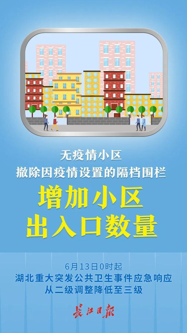 降至三级后武汉市会出现七大转变,这种作法让群众更舒心 第4张