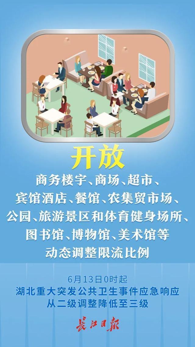 降至三级后武汉市会出现七大转变,这种作法让群众更舒心 第7张