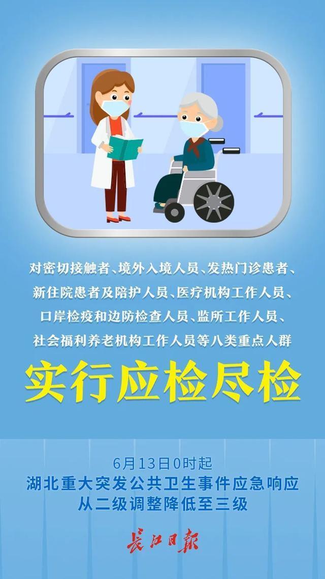 降至三级后武汉市会出现七大转变,这种作法让群众更舒心 第10张