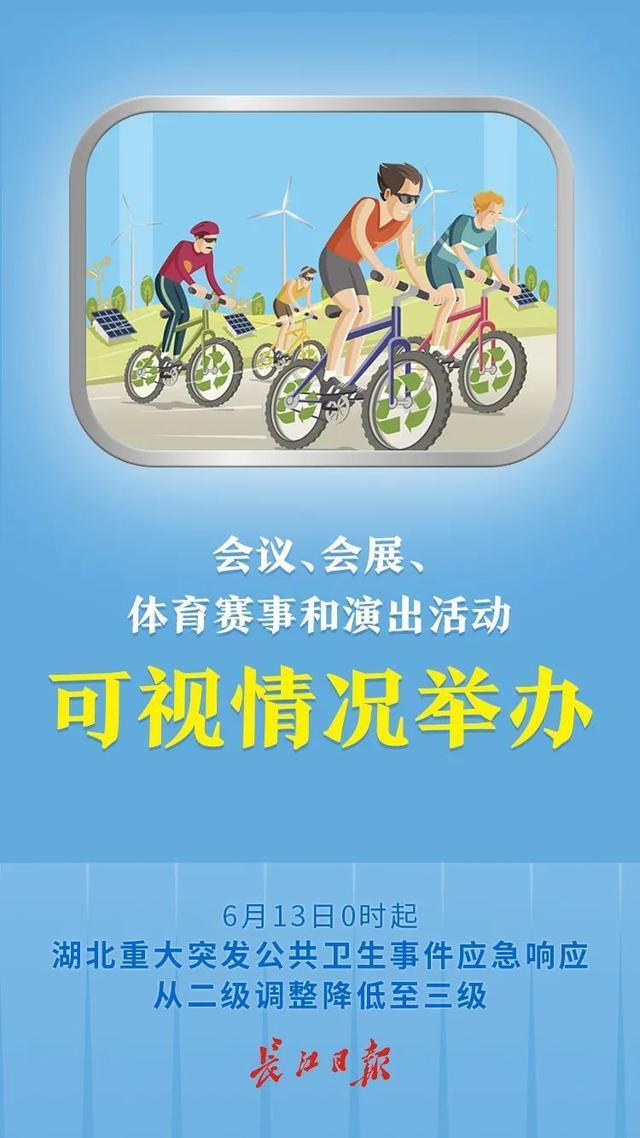 降至三级后武汉市会出现七大转变,这种作法让群众更舒心 第8张