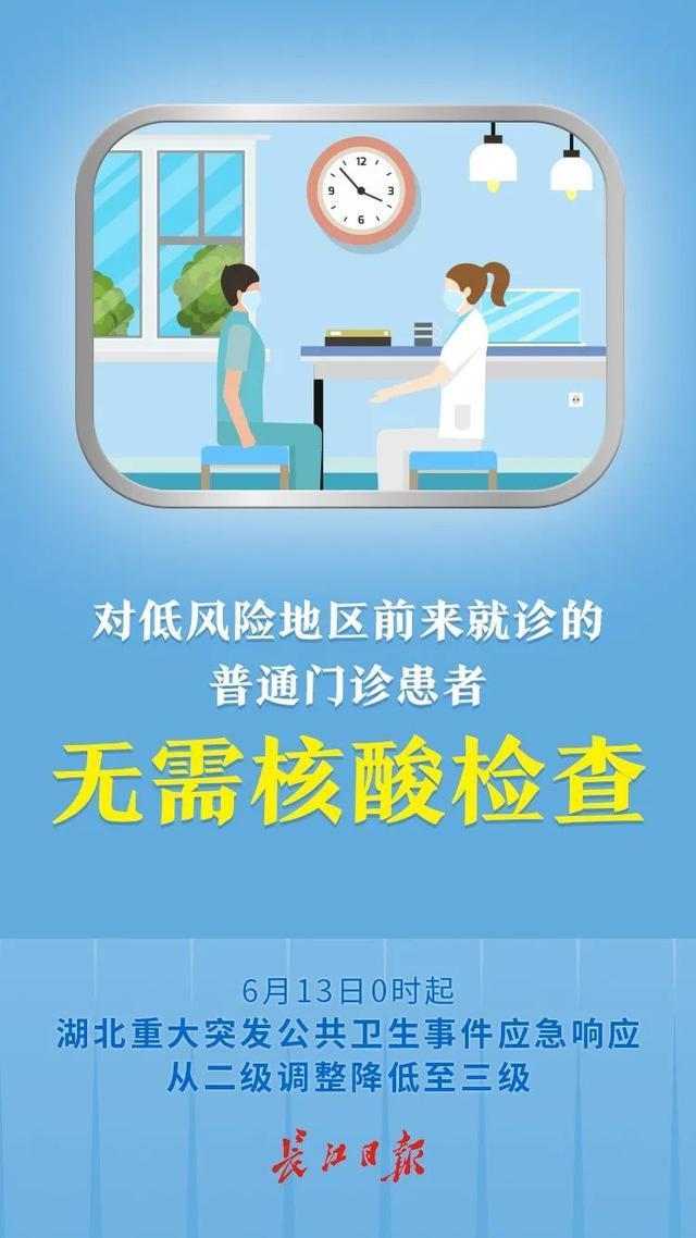 降至三级后武汉市会出现七大转变,这种作法让群众更舒心 第9张