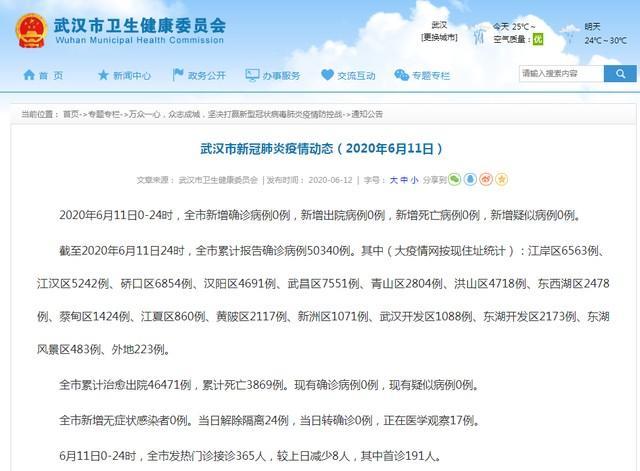 关心|武汉新冠肺炎肺炎疫情动态性(今年12月3日) 第2张