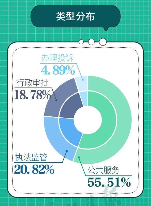 武汉各区双评议全新排行发布!这10家企业被通告 第6张