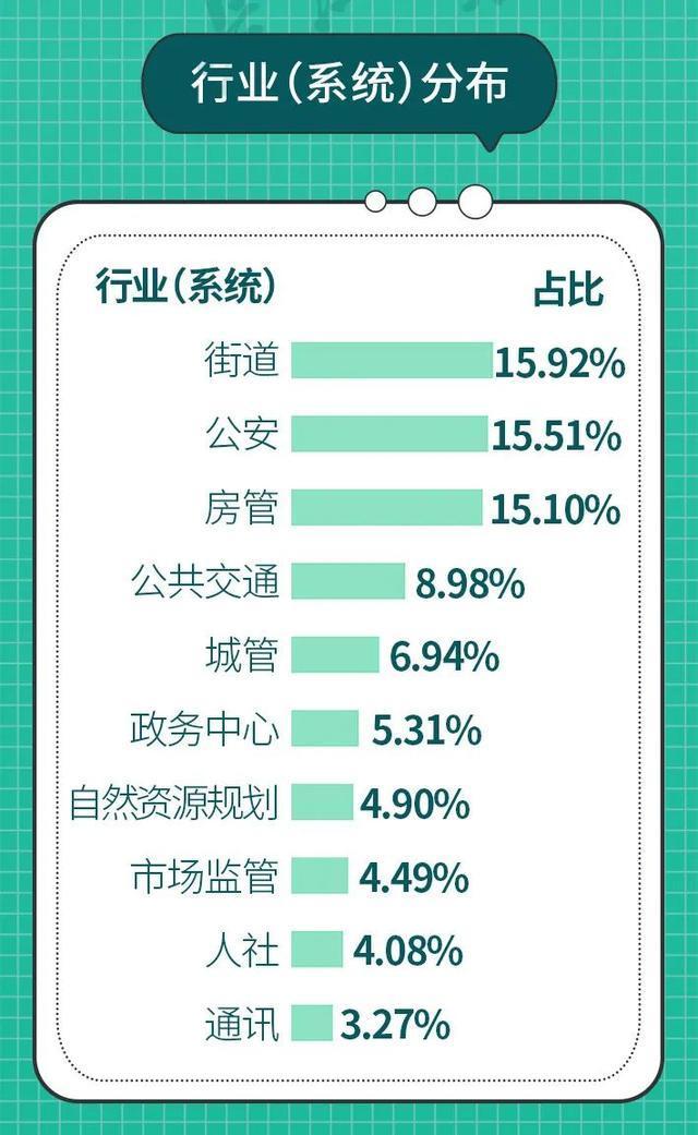 武汉各区双评议全新排行发布!这10家企业被通告 第5张