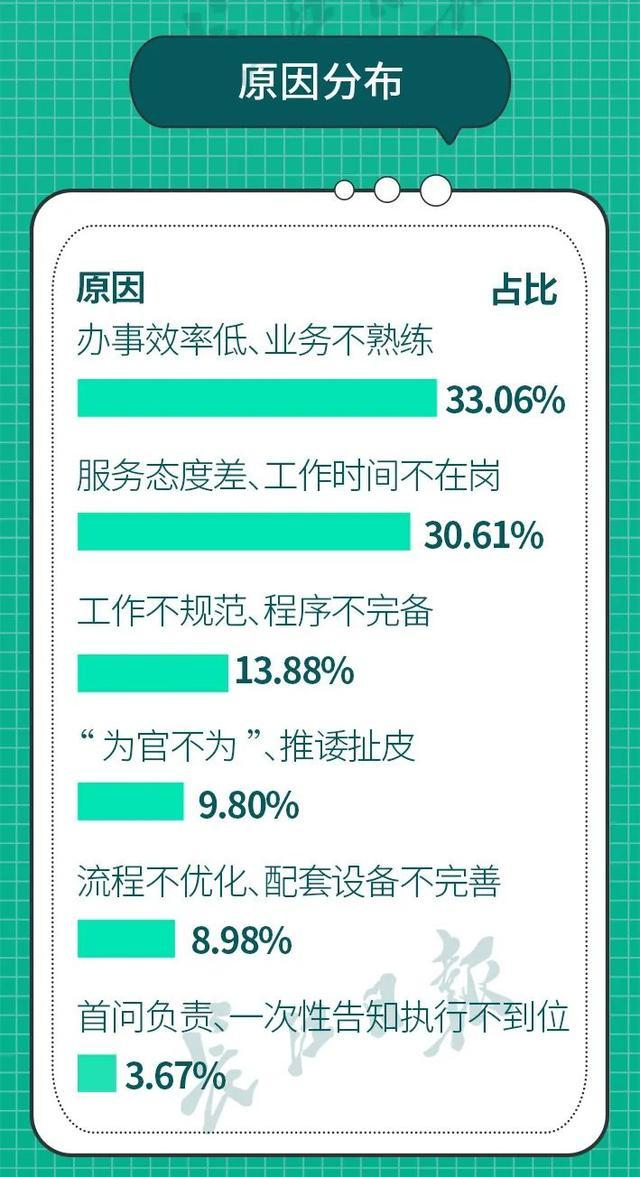 武汉各区双评议全新排行发布!这10家企业被通告 第7张