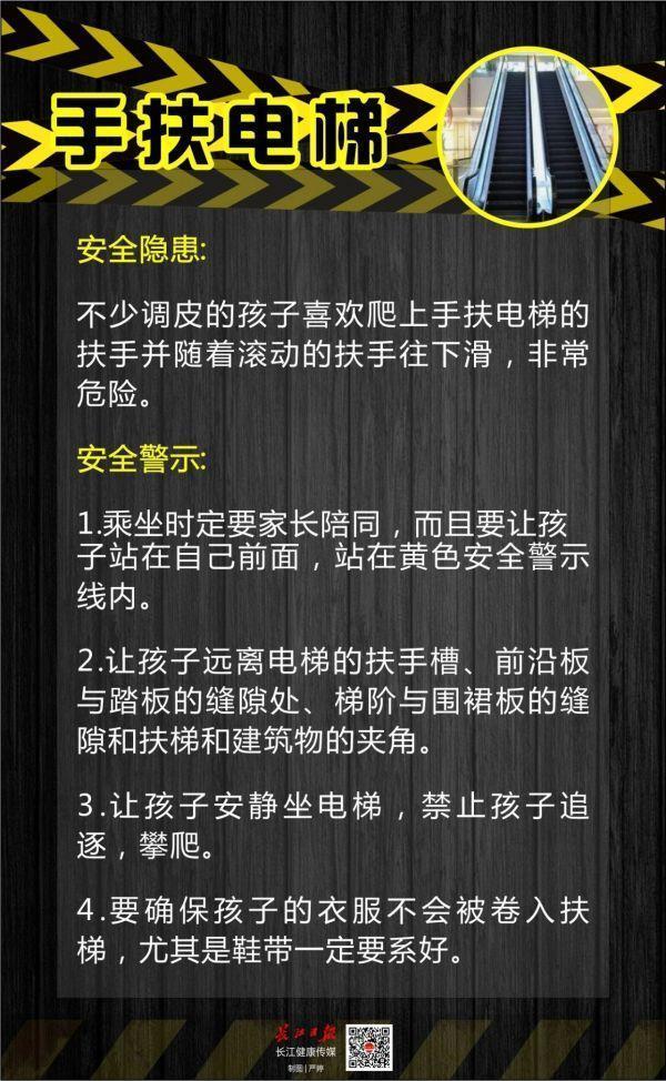风险!汉阳门港口,小朋友们请撤出! 第3张