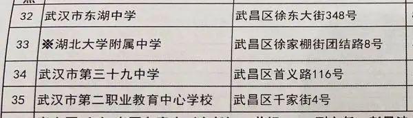 温度测量进场、加设预留考试场,武汉高考、初中升高中搞好各类提前准备(附78个初中升高中考试场名册) 第7张