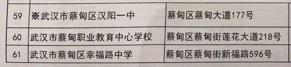 温度测量进场、加设预留考试场,武汉高考、初中升高中搞好各类提前准备(附78个初中升高中考试场名册) 第13张