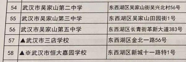 温度测量进场、加设预留考试场,武汉高考、初中升高中搞好各类提前准备(附78个初中升高中考试场名册) 第12张