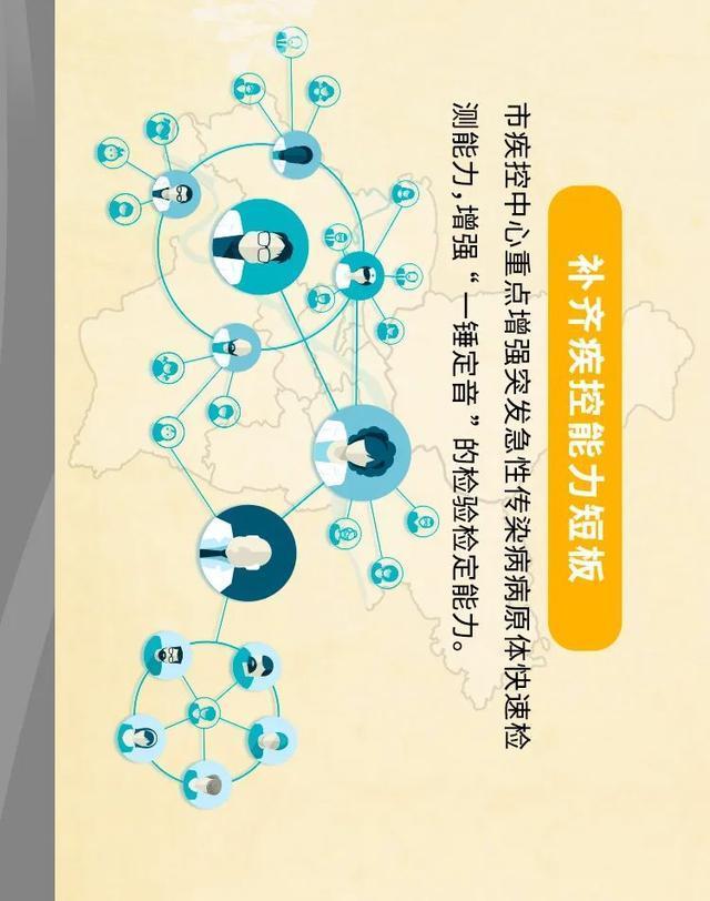 紧紧围绕提高解决重大疫情和突发性公共卫生服务恶性事件工作能力,武汉市要打造出我国榜样大城市 第12张