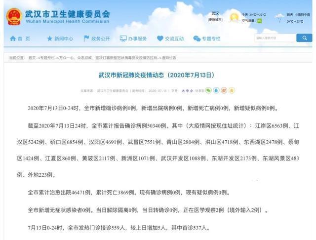 聚焦点|武汉新冠肺炎肺炎疫情动态性(今年7月13日) 第2张