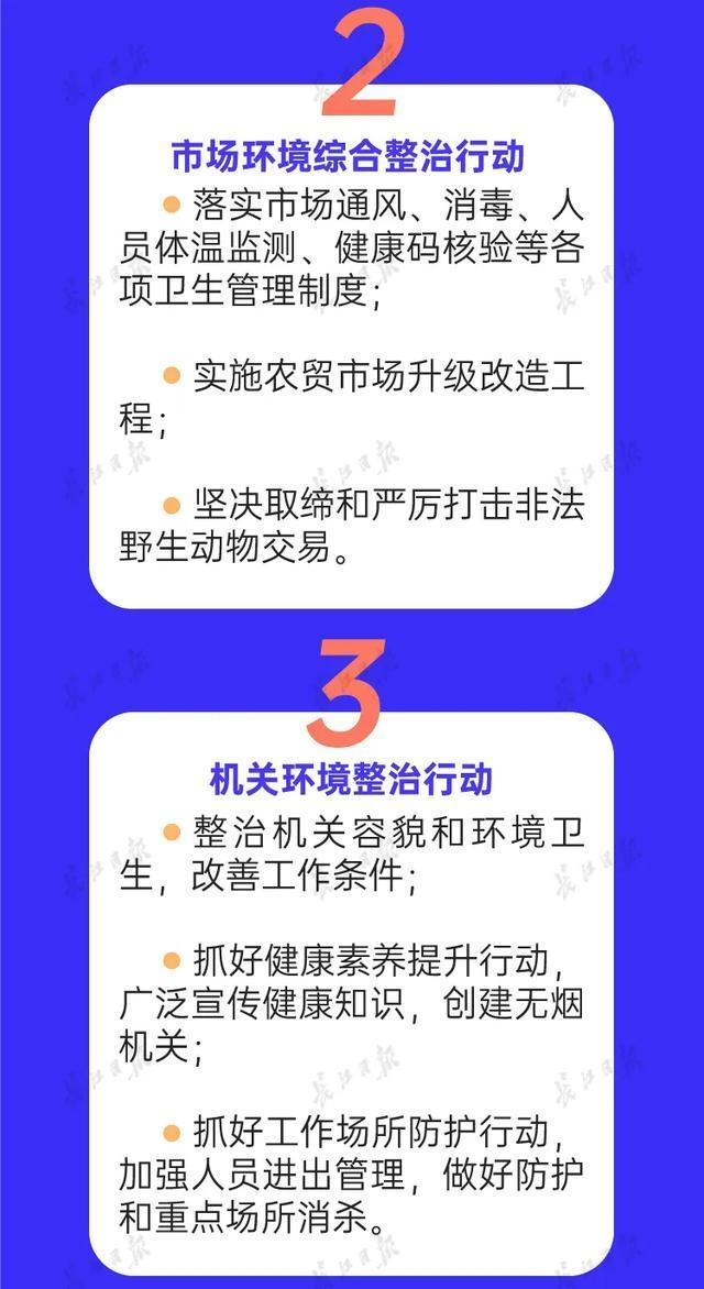 武汉市创立爱国卫生健身运动组,将爱国卫生健身运动列入地区业绩考核、干部任免评定 第2张