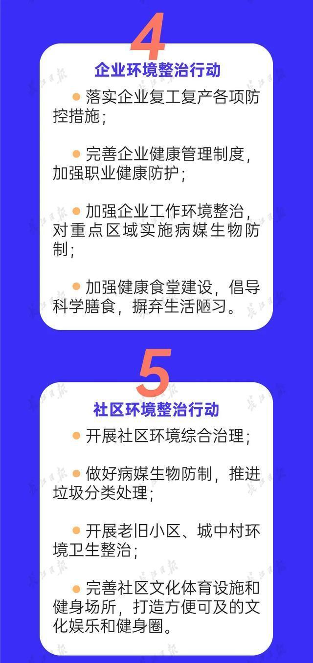 武汉市创立爱国卫生健身运动组,将爱国卫生健身运动列入地区业绩考核、干部任免评定 第3张