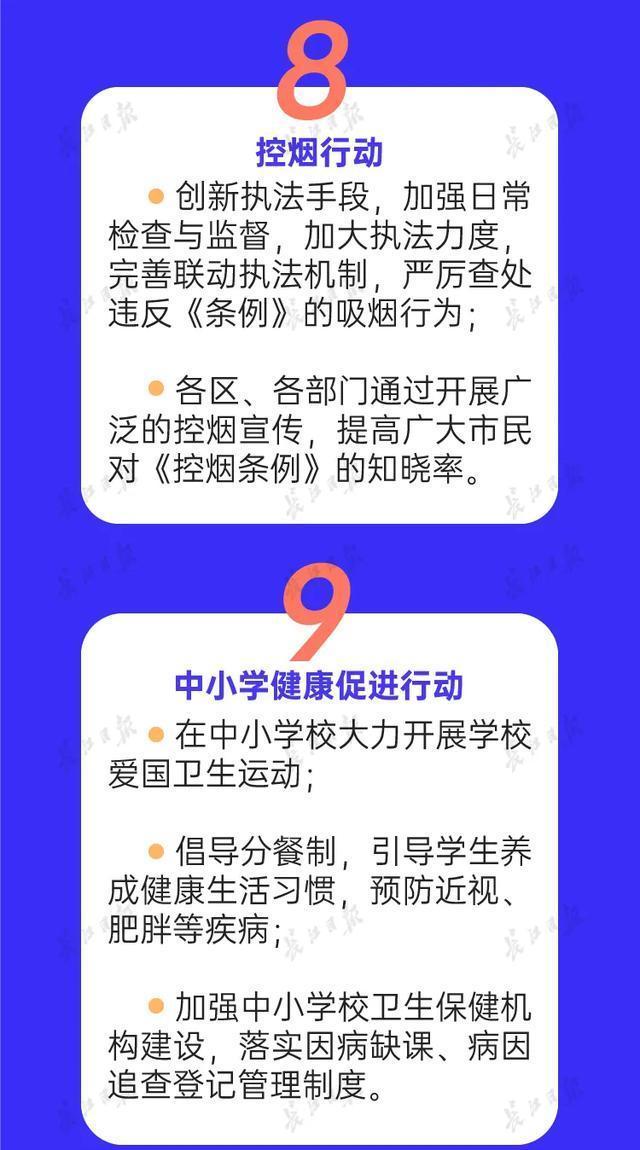 武汉市创立爱国卫生健身运动组,将爱国卫生健身运动列入地区业绩考核、干部任免评定 第5张