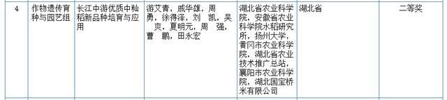 关心|2020我国科学技术奖评审結果发布!湖北省这种高等院校和企业当选(附名册) 第7张