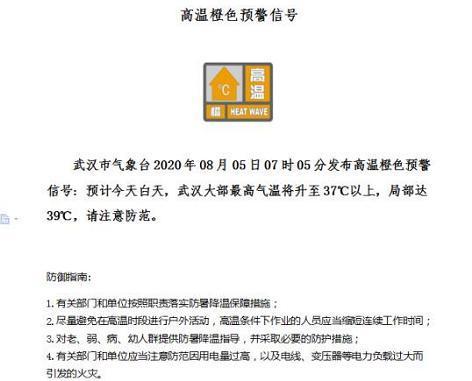 气温|预估今日大白天,武汉市大部分最高温度将达37℃之上,大伙儿留意降暑! 第2张