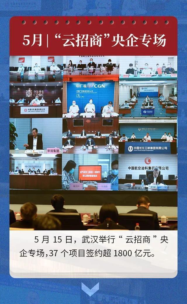 """重新启动4个月,给你搞清楚什么是""""武汉市高效率"""" 第3张"""