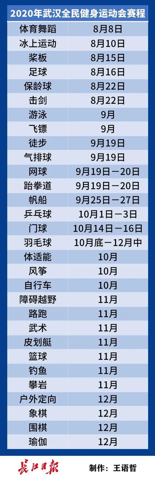 """重新启动后首例综合性大中型锻炼身体的话""""2020武汉市全民健身运动锻炼身体的话""""今天揭幕 第8张"""