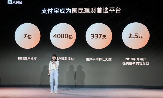 2020中国人投资理财发展趋势汇报:华北地区湖北人最会投资理财 第2张
