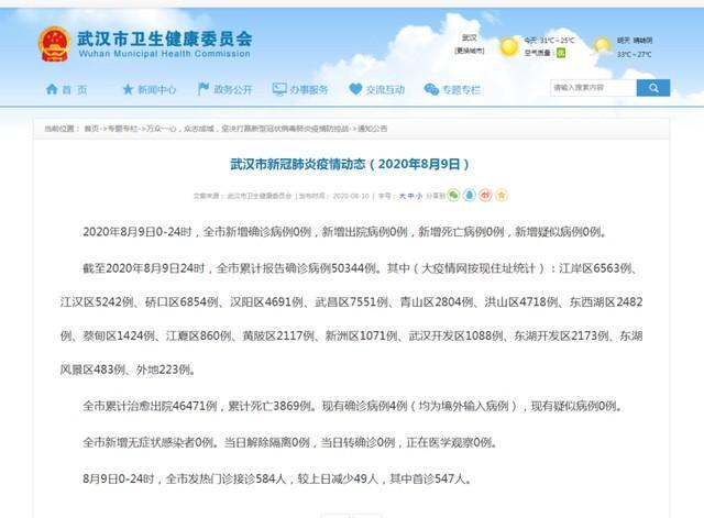 聚焦点|武汉新冠肺炎肺炎疫情动态性(今年 8月9日) 第2张